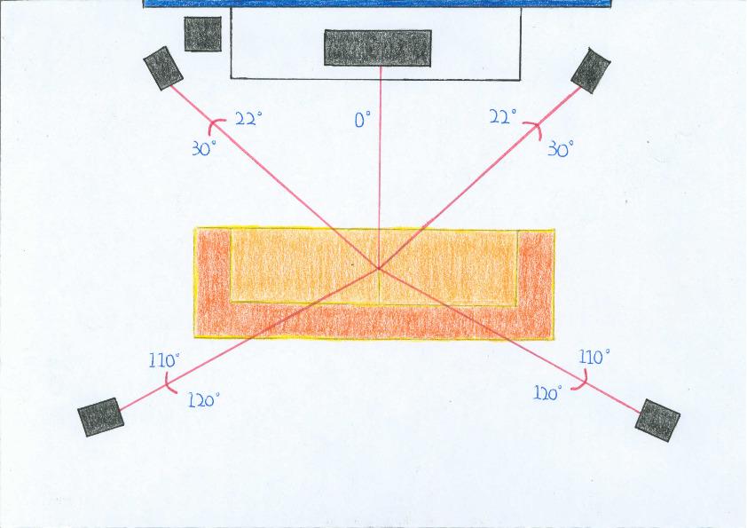 5.1 Floor Plan