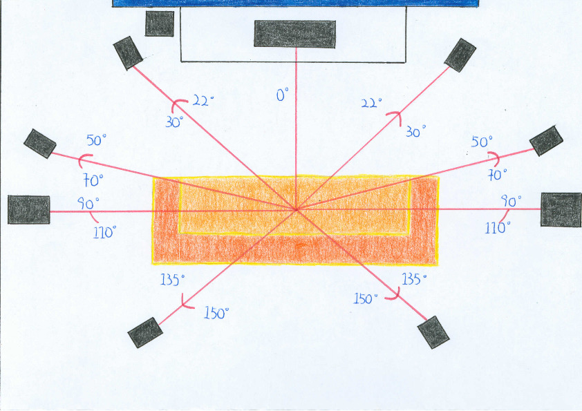 9.1 Floor Plan