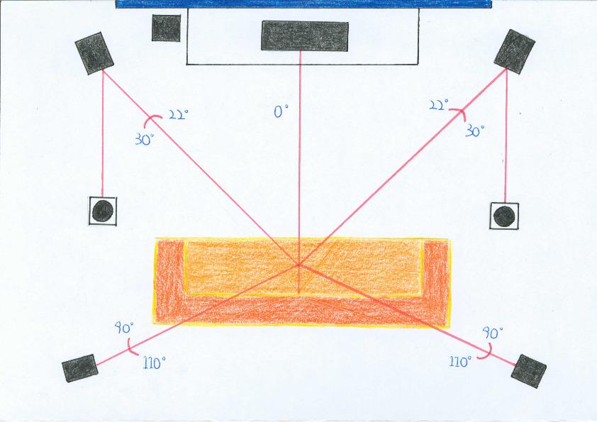5.1.2 Floor Plan