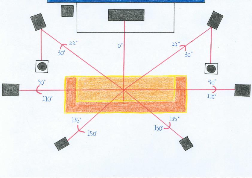 7.1.2 Floor Plan