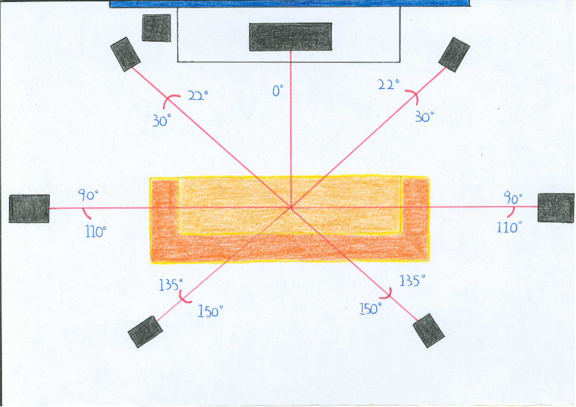 7.1 Floor Plan